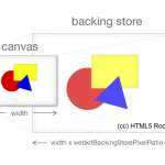 High DPI Canvas tutorial