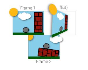 Tutorial1Flipdiagram