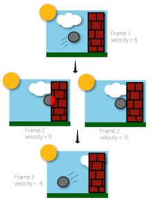 Tutorial1Framediagram