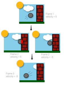 Tutorial1Framediagram