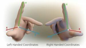 3d_cartesian_coodinate_handedness
