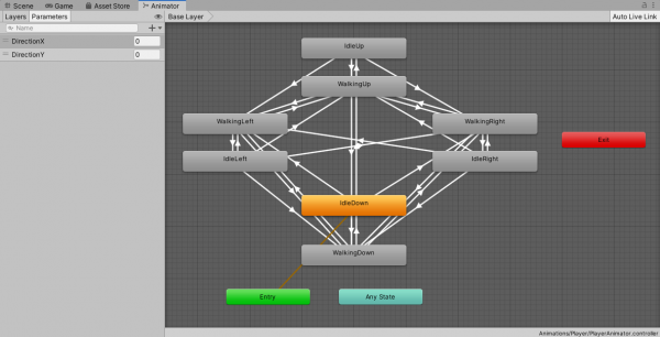 The player animator layout. Connecting the animation states with transitions which are determined by parameters.