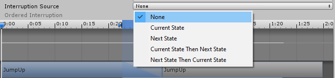 A view of the options in Interruption Source