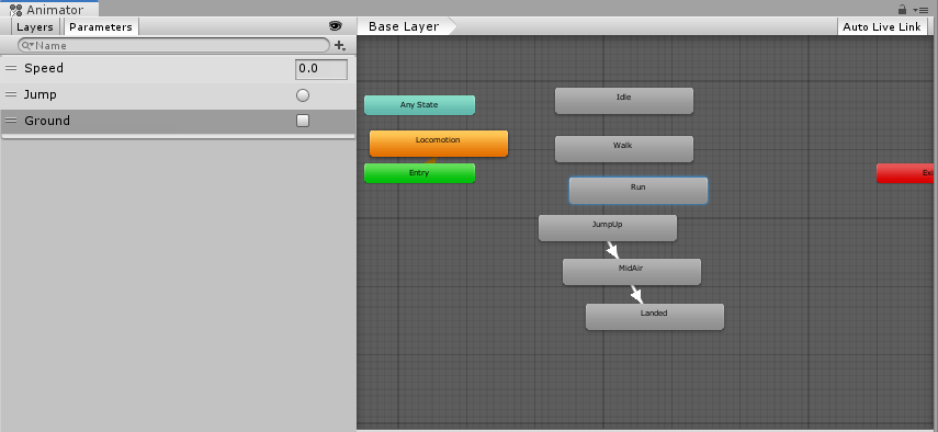 A chaotic Unity Animator Controller