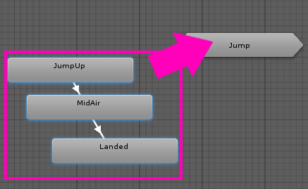 Placing the jump poses in the Jump Sub State Machine