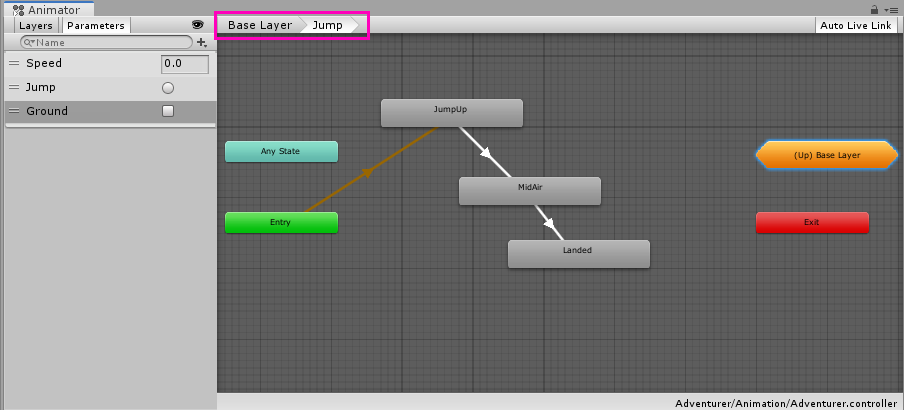 The bread-crumb navigation on the Unity Animator