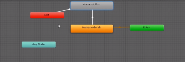 Human run animation connected to exit parameter in Unity