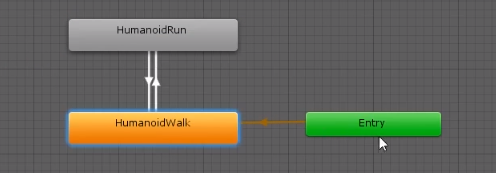Human entry parameter connected to walk animation in Unity