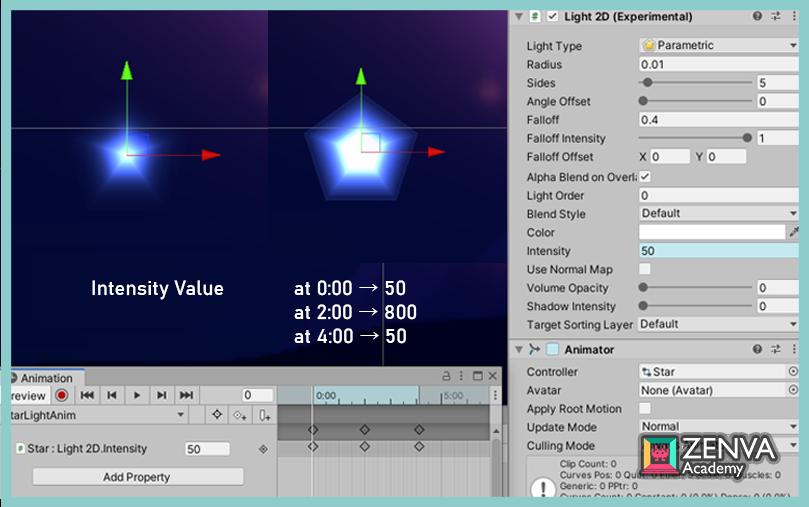 URP 2D Create a pulsing starlight