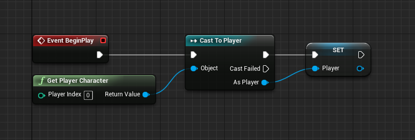 Event Graph with Player variable set