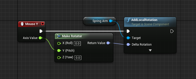 Blueprint logic to rotate camera in Unreal Engine