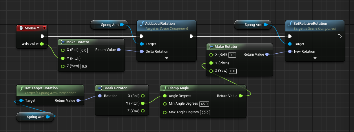 Event Graph logic to clamp camera rotation in Unreal Engine
