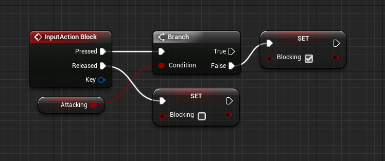 Blocking Event Graph logic for action RPG character