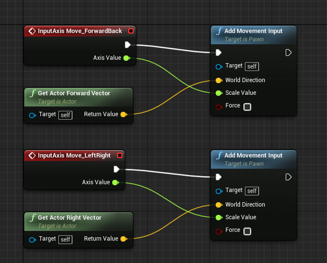 Player Movement Event Manager blueprinting in Unreal Engine