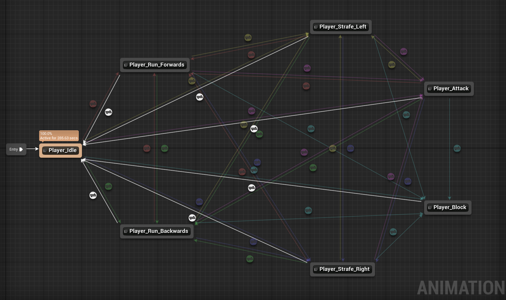 Event Graph overview of player state machine for animations