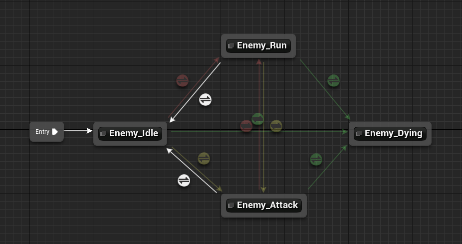 Enemy state machine with various transitions added in Unreal Engine