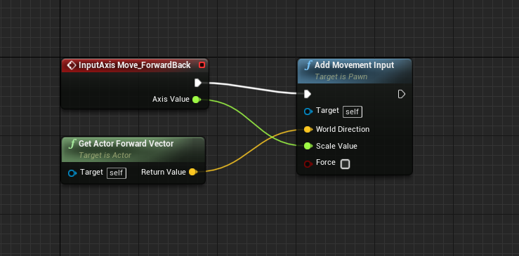 Get Actor Forward Vector added and connected in Event Graph