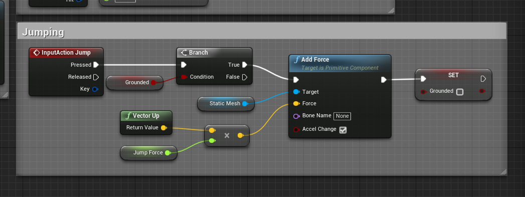 Unreal Engine with Force logic added to Event Graph