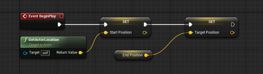 Enemy movement logic for Unreal Engine platformer