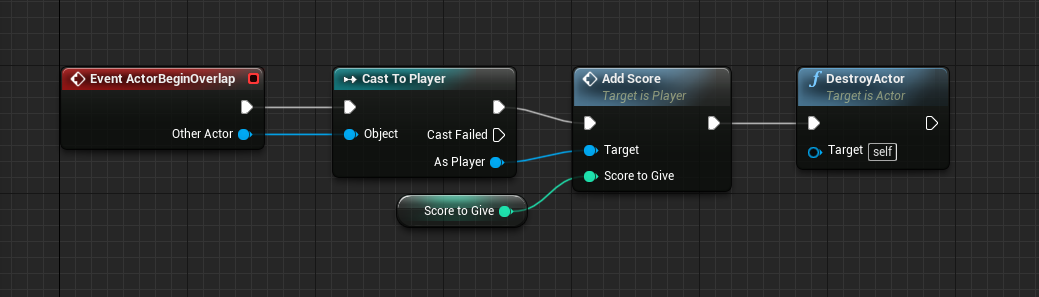 A number of nodes connected in Unreal Engine's blueprint system.