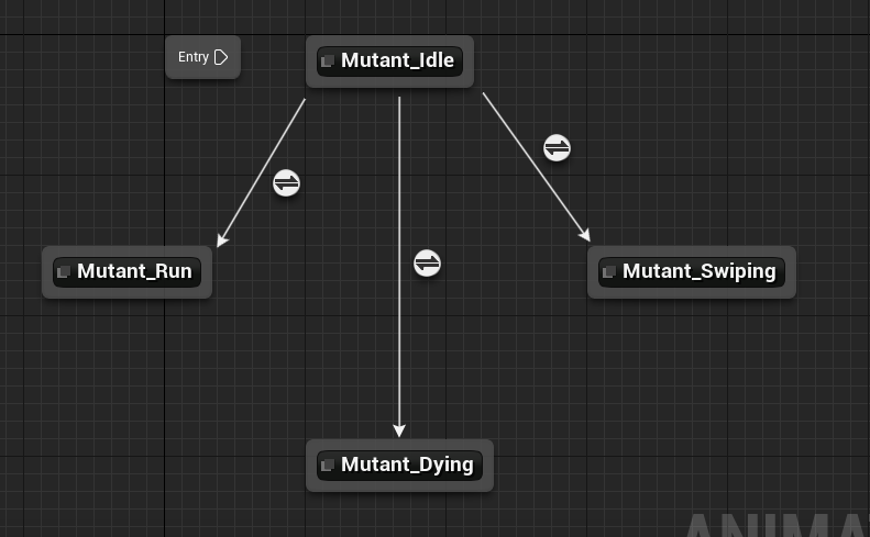 Animation state machine with various connections