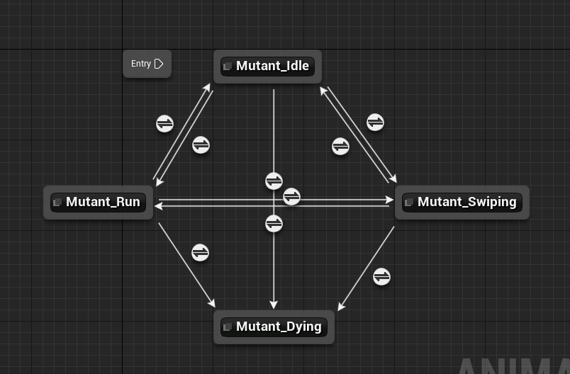 State machine with various other connections for enemy animations